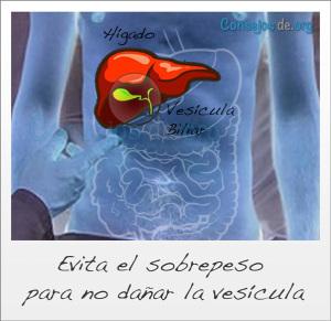 Sintomas vesicula biliar inflamada
